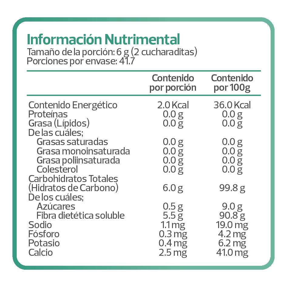 tabla_nutrimental